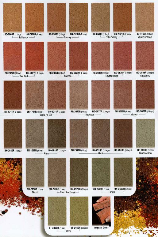 Concrete Impressions - Easystar Concrete Dye